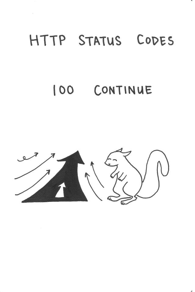 HTTP 100 Continue