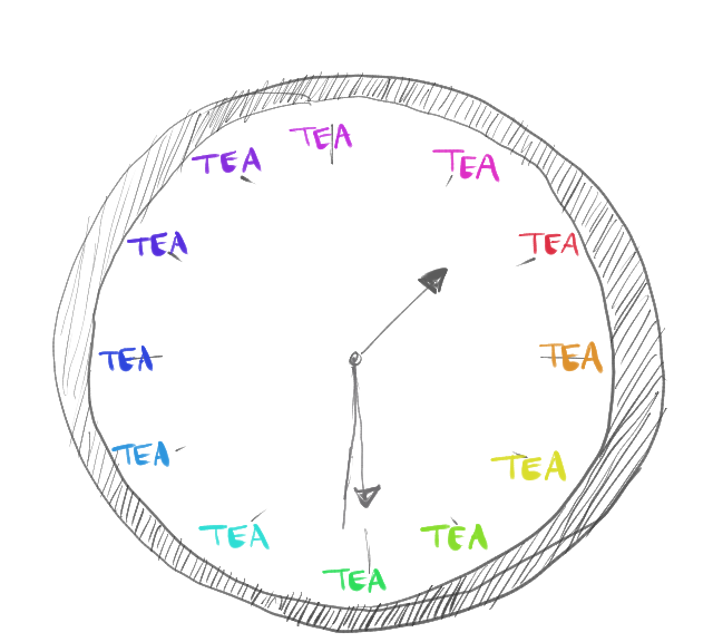NOTICE: this clock to be used in conjunction with the 28-hour day schedule.