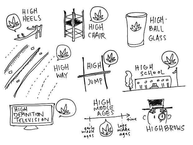 high way = less road rage